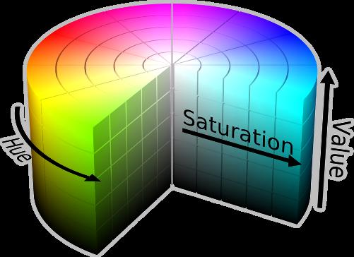 Hue, Saturation, Value